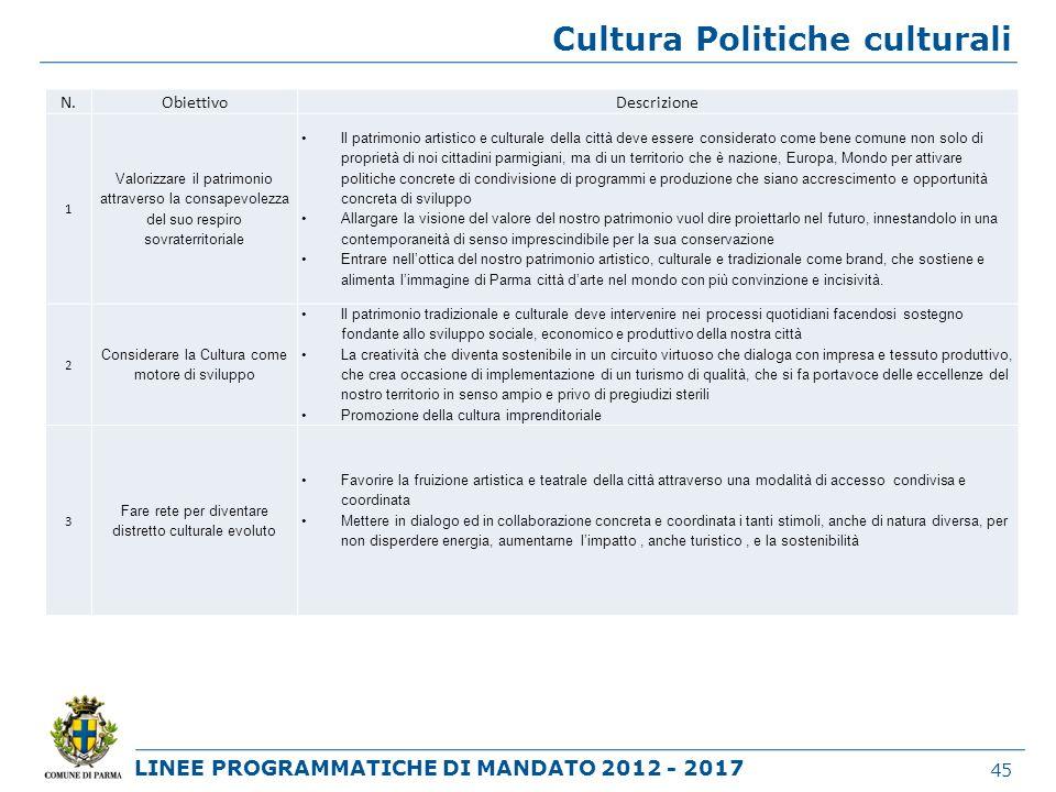 LINEE PROGRAMMATICHE DI MANDATO 2012 - 2017 Cultura Politiche culturali 45 N.ObiettivoDescrizione 1 Valorizzare il patrimonio attraverso la consapevol