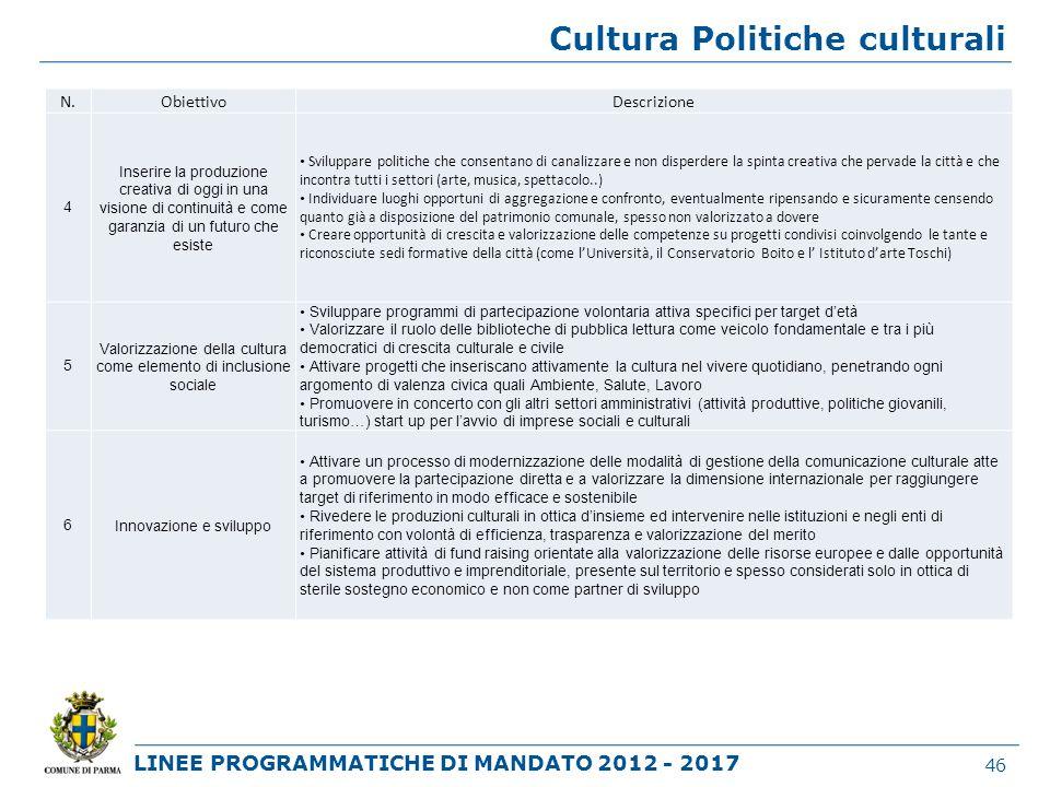 LINEE PROGRAMMATICHE DI MANDATO 2012 - 2017 Cultura Politiche culturali 46 N.ObiettivoDescrizione 4 Inserire la produzione creativa di oggi in una vis