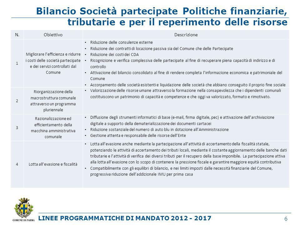 LINEE PROGRAMMATICHE DI MANDATO 2012 - 2017 Bilancio Società partecipate Politiche finanziarie, tributarie e per il reperimento delle risorse 6 N.Obie