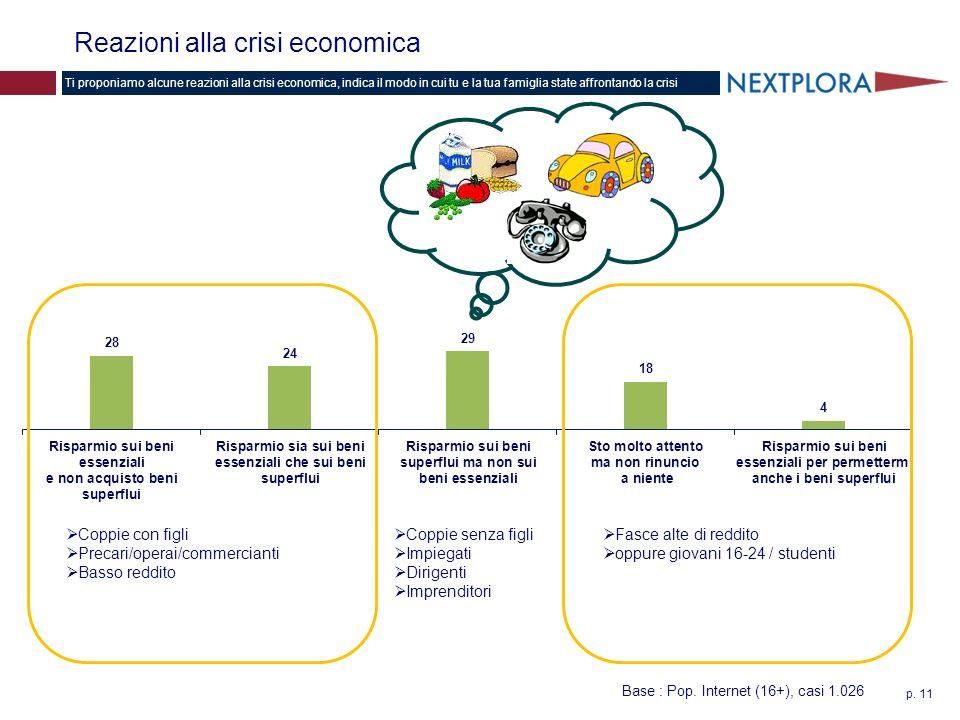 p. 11 Reazioni alla crisi economica Ti proponiamo alcune reazioni alla crisi economica, indica il modo in cui tu e la tua famiglia state affrontando l
