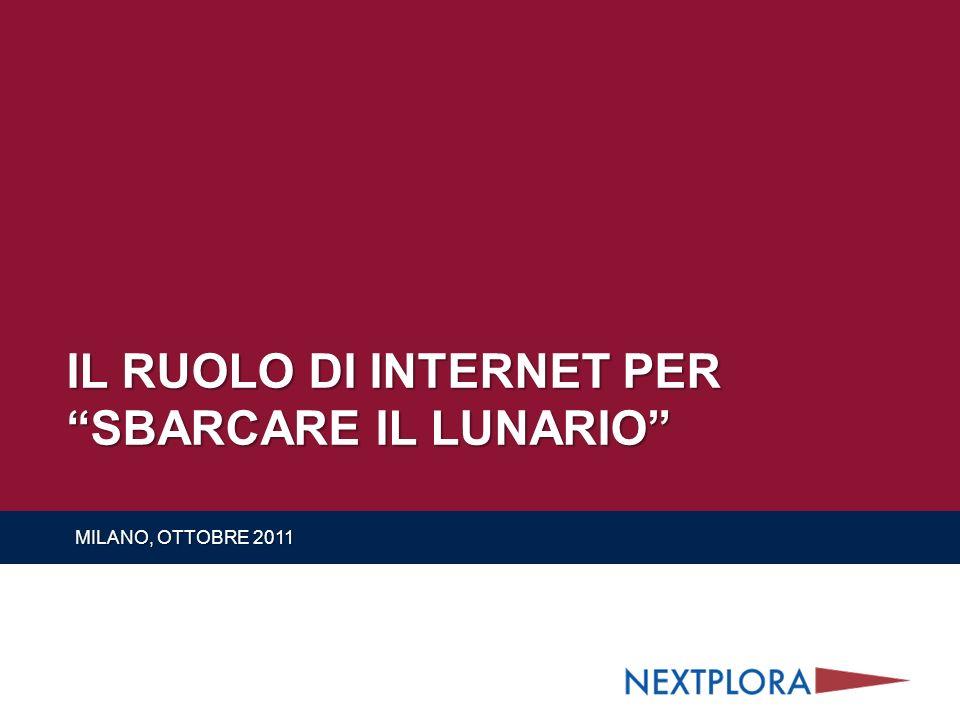 MILANO, OTTOBRE 2011