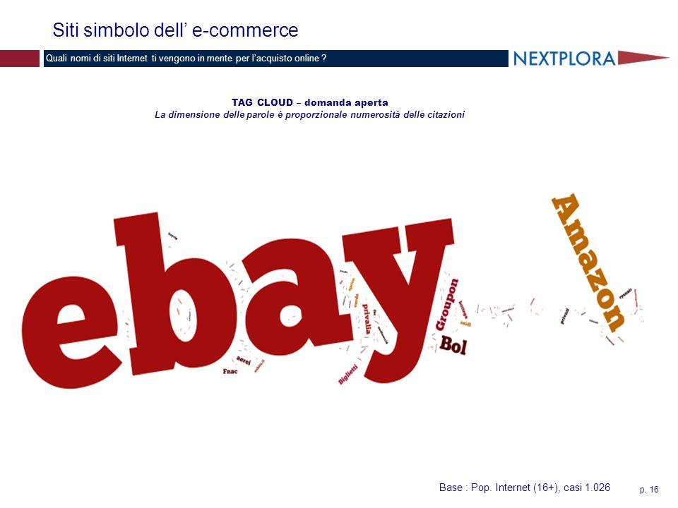 p. 16 Siti simbolo dell e-commerce Quali nomi di siti Internet ti vengono in mente per lacquisto online ? Base : Pop. Internet (16+), casi 1.026 TAG C