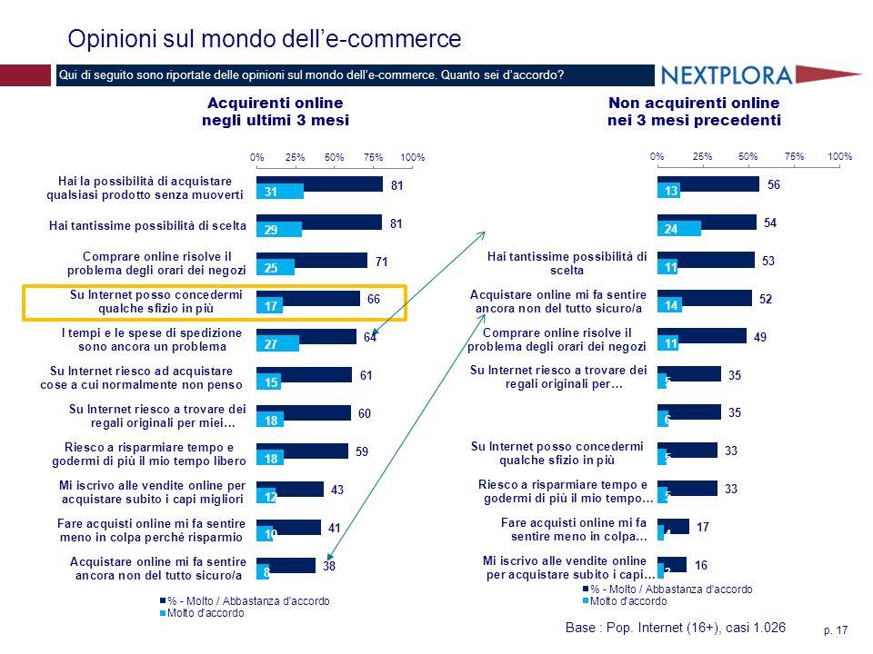 p. 17 Opinioni sul mondo delle-commerce Qui di seguito sono riportate delle opinioni sul mondo delle-commerce. Quanto sei daccordo? Acquirenti online