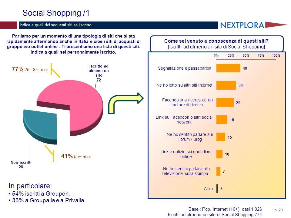 p. 23 Social Shopping /1 Come sei venuto a conoscenza di questi siti.