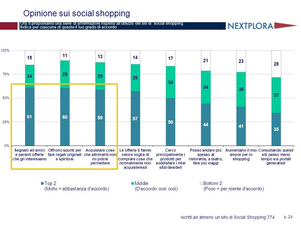 p. 24 Opinione sui social shopping Iscritti ad almeno un sito di Social Shopping:774 Ora ti proponiamo una serie di affermazioni rispetto allutilizzo