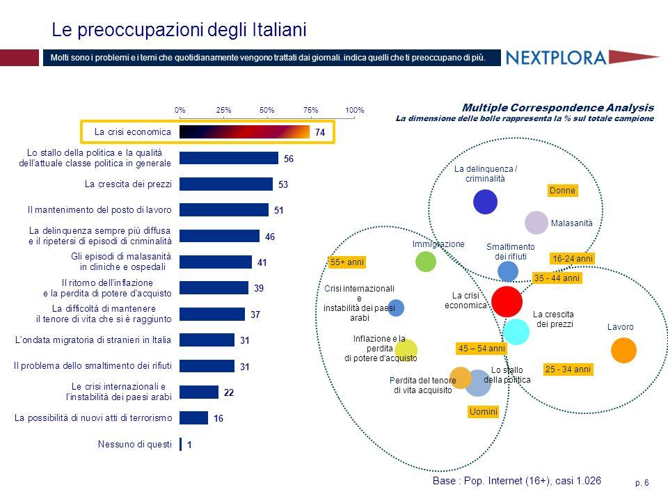 p. 6 Le preoccupazioni degli Italiani Molti sono i problemi e i temi che quotidianamente vengono trattati dai giornali. indica quelli che ti preoccupa