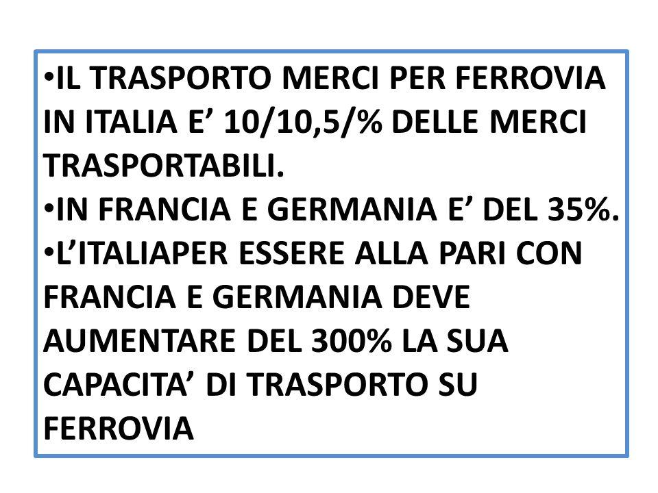 IL TRASPORTO MERCI PER FERROVIA IN ITALIA E 10/10,5/% DELLE MERCI TRASPORTABILI.