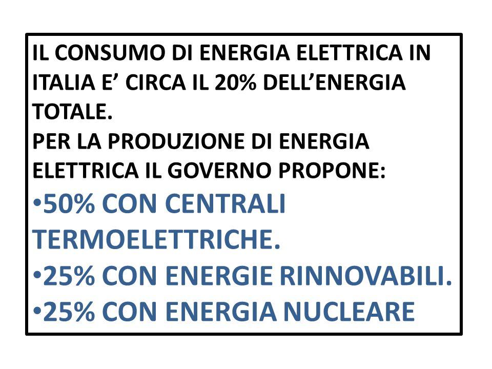 IL CONSUMO DI ENERGIA ELETTRICA IN ITALIA E CIRCA IL 20% DELLENERGIA TOTALE.