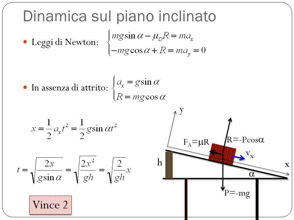 Dinamica sul piano inclinato Leggi di Newton: In assenza di attrito: y P=-mg R=-Pcos F A = R x vxvx h Vince 2