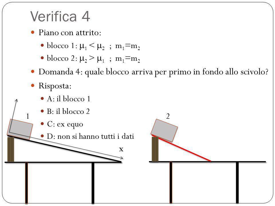 Verifica 4 Piano con attrito: blocco 1: 1 < 2 ; m 1 =m 2 blocco 2: 2 > 1 ; m 1 =m 2 Domanda 4: quale blocco arriva per primo in fondo allo scivolo? Ri