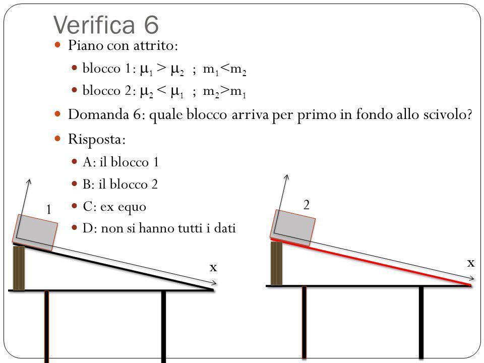 Verifica 6 Piano con attrito: blocco 1: 1 > 2 ; m 1 <m 2 blocco 2: 2 m 1 Domanda 6: quale blocco arriva per primo in fondo allo scivolo? Risposta: A: