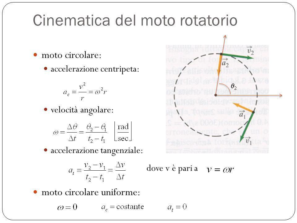 Cinematica del moto rotatorio moto circolare: accelerazione centripeta: velocità angolare: accelerazione tangenziale: moto circolare uniforme: dove v