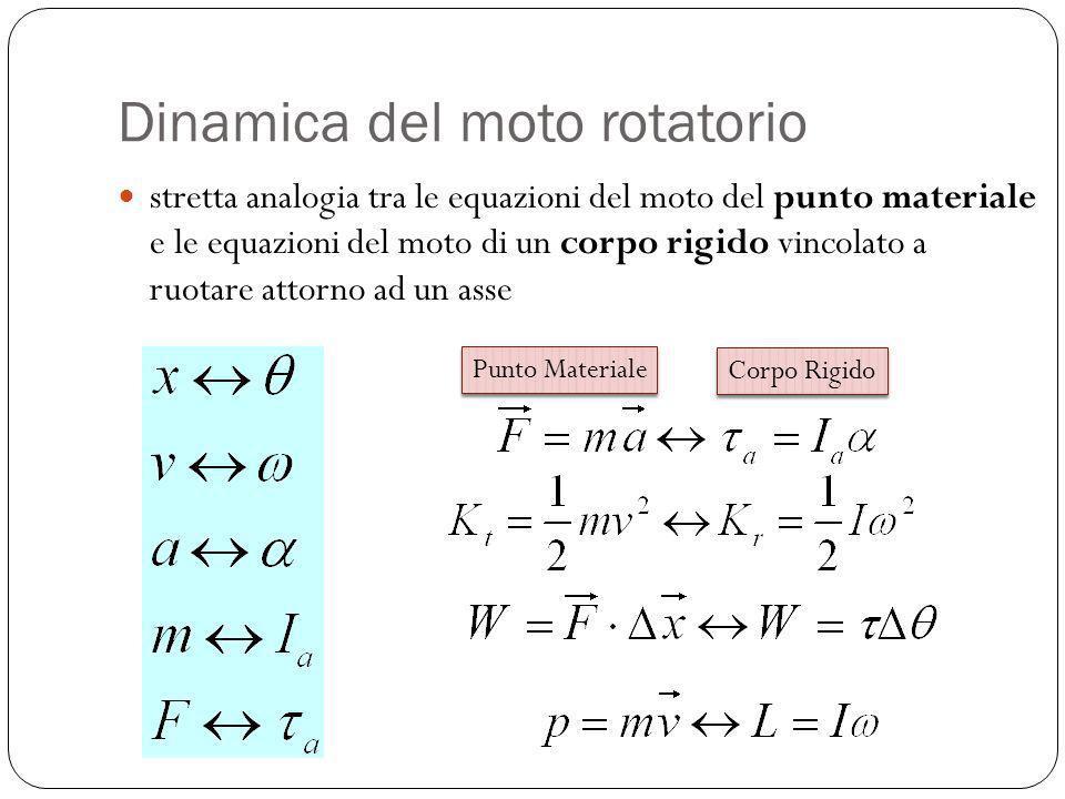 Dinamica del moto rotatorio stretta analogia tra le equazioni del moto del punto materiale e le equazioni del moto di un corpo rigido vincolato a ruot