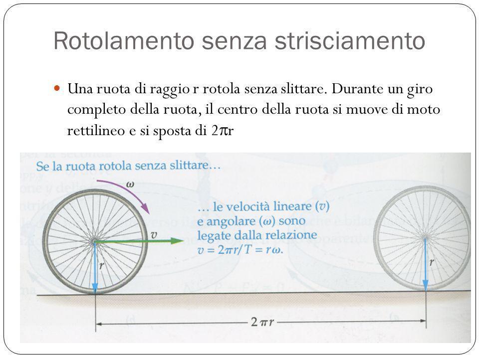 Rotolamento senza strisciamento Una ruota di raggio r rotola senza slittare. Durante un giro completo della ruota, il centro della ruota si muove di m