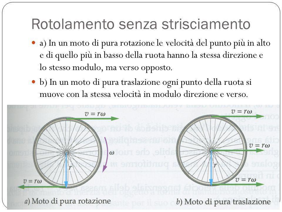Rotolamento senza strisciamento a) In un moto di pura rotazione le velocità del punto più in alto e di quello più in basso della ruota hanno la stessa