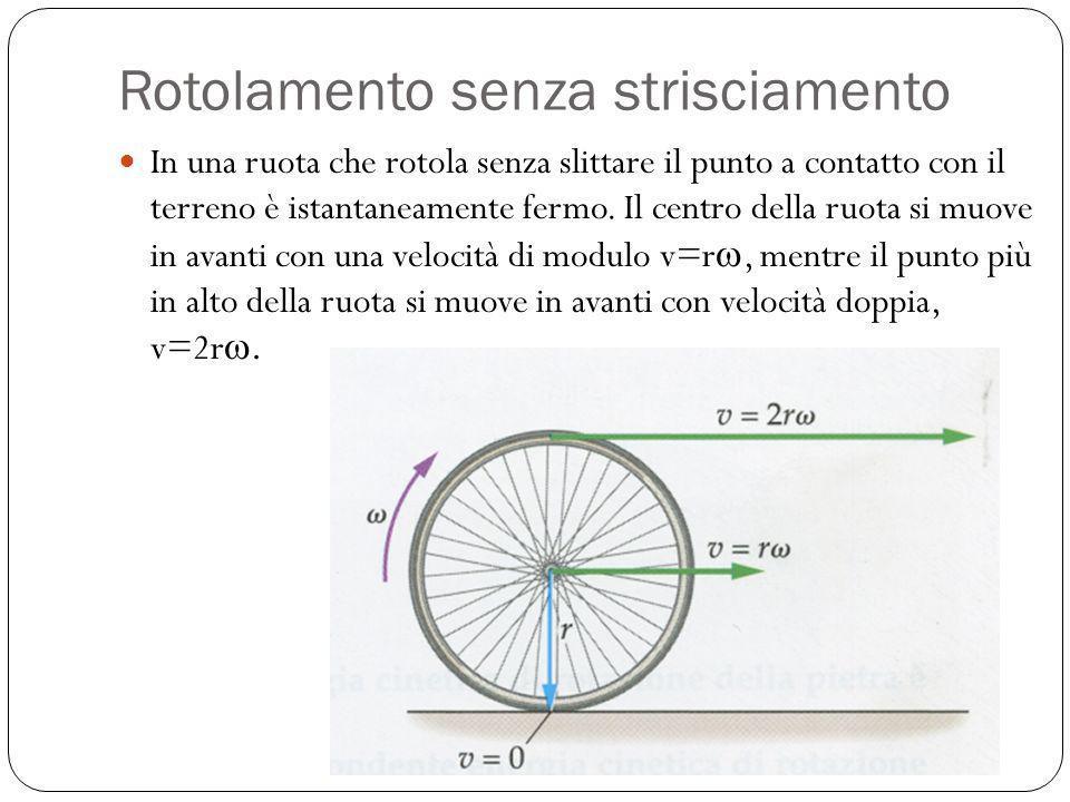 Rotolamento senza strisciamento In una ruota che rotola senza slittare il punto a contatto con il terreno è istantaneamente fermo. Il centro della ruo
