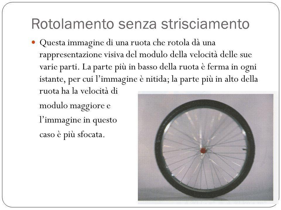 Rotolamento senza strisciamento Questa immagine di una ruota che rotola dà una rappresentazione visiva del modulo della velocità delle sue varie parti