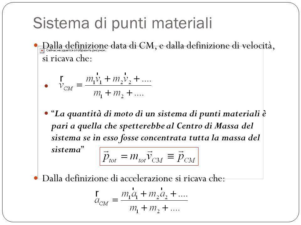 Sistema di punti materiali Dalla definizione data di CM, e dalla definizione di velocità, si ricava che: La quantità di moto di un sistema di punti ma