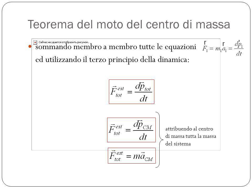 Teorema del moto del centro di massa sommando membro a membro tutte le equazioni ed utilizzando il terzo principio della dinamica: attribuendo al cent
