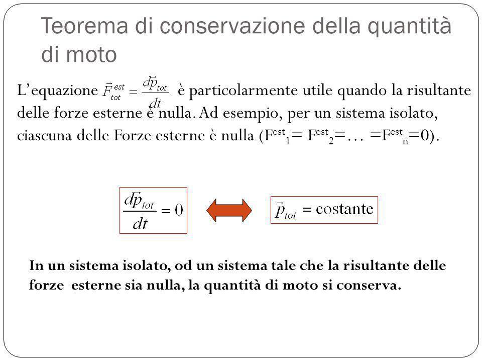 Teorema di conservazione della quantità di moto Lequazione è particolarmente utile quando la risultante delle forze esterne è nulla. Ad esempio, per u