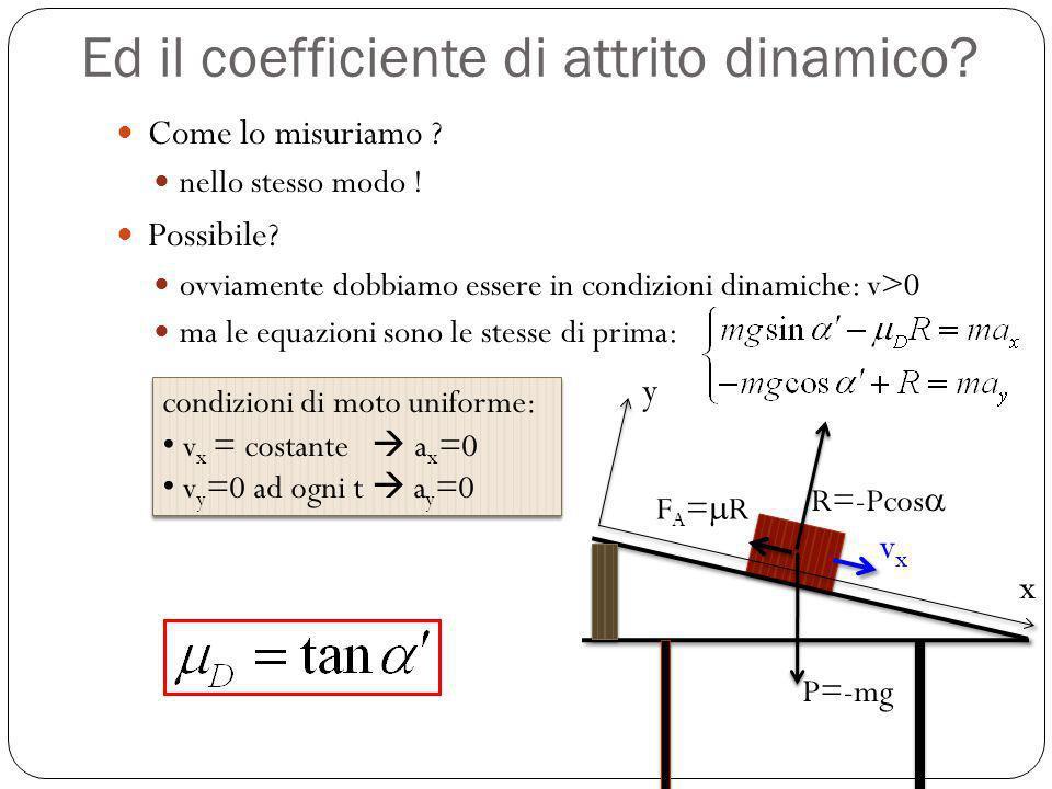 Ed il coefficiente di attrito dinamico? Come lo misuriamo ? nello stesso modo ! Possibile? ovviamente dobbiamo essere in condizioni dinamiche: v>0 ma