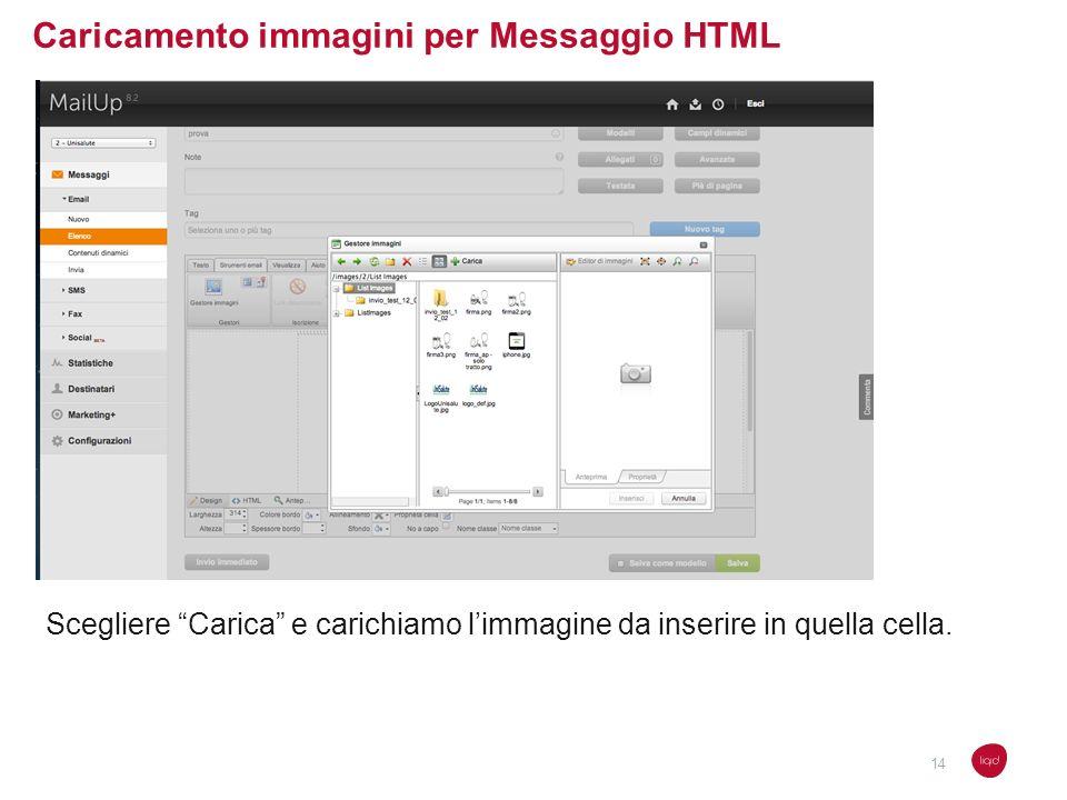 Caricamento immagini per Messaggio HTML Scegliere Carica e carichiamo limmagine da inserire in quella cella. 14