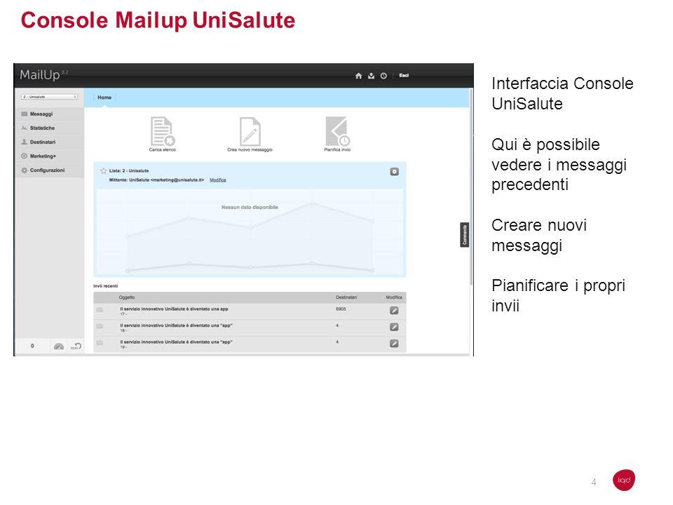 Console Mailup UniSalute Interfaccia Console UniSalute Qui è possibile vedere i messaggi precedenti Creare nuovi messaggi Pianificare i propri invii 4