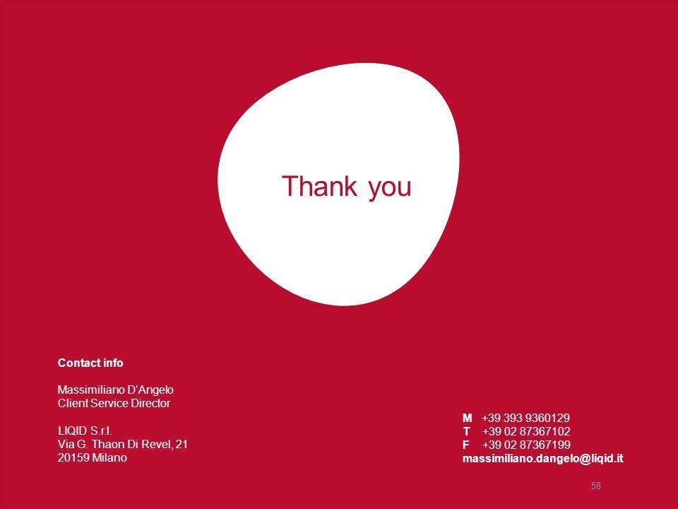 Thank you M +39 393 9360129 T +39 02 87367102 F +39 02 87367199 massimiliano.dangelo@liqid.it Contact info Massimiliano DAngelo Client Service Directo
