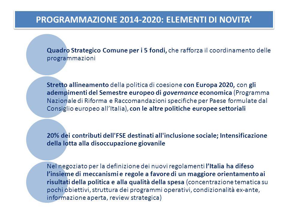 PROGRAMMAZIONE 2014-2020: ELEMENTI DI NOVITA Quadro Strategico Comune per i 5 fondi, che rafforza il coordinamento delle programmazioni Stretto alline