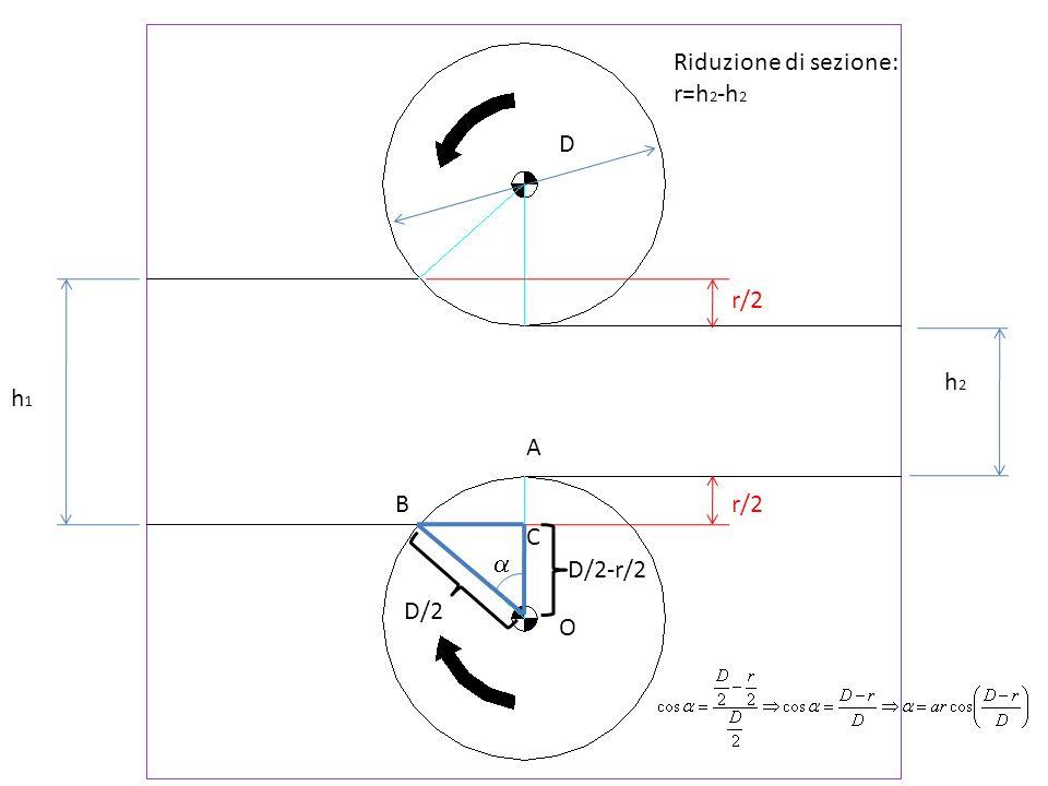 O B A h1h1 h2h2 Riduzione di sezione: r=h 2 -h 2 r/2 C D/2-r/2 D/2 D