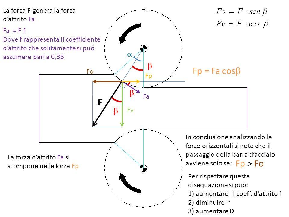 F Fo Fv La forza F genera la forza d attrito Fa Fa = F f Dove f rappresenta il coefficiente d attrito che solitamente si può assumere pari a 0,36 Fa F