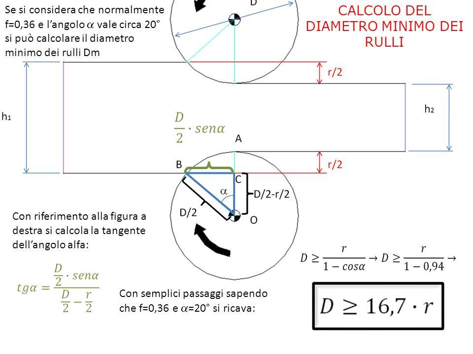 Se si considera che normalmente f=0,36 e langolo vale circa 20° si può calcolare il diametro minimo dei rulli Dm CALCOLO DEL DIAMETRO MINIMO DEI RULLI
