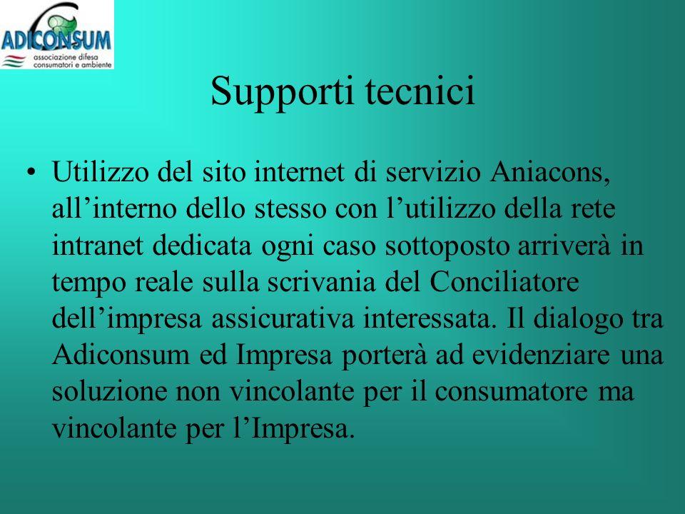 Supporti tecnici Utilizzo del sito internet di servizio Aniacons, allinterno dello stesso con lutilizzo della rete intranet dedicata ogni caso sottopo