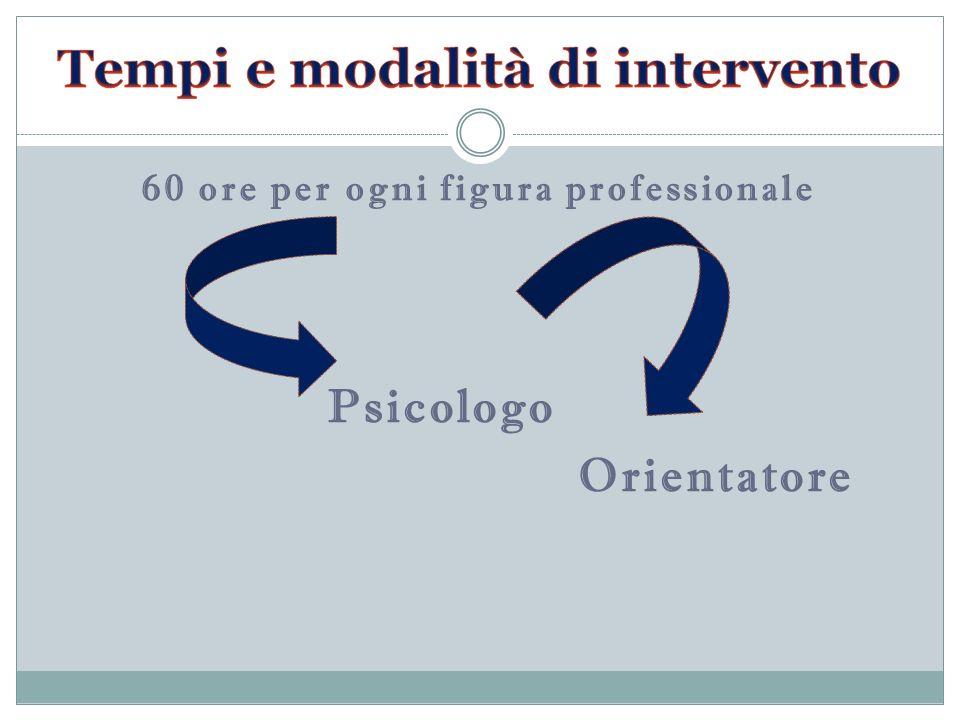 60 ore per ogni figura professionale Psicologo Orientatore