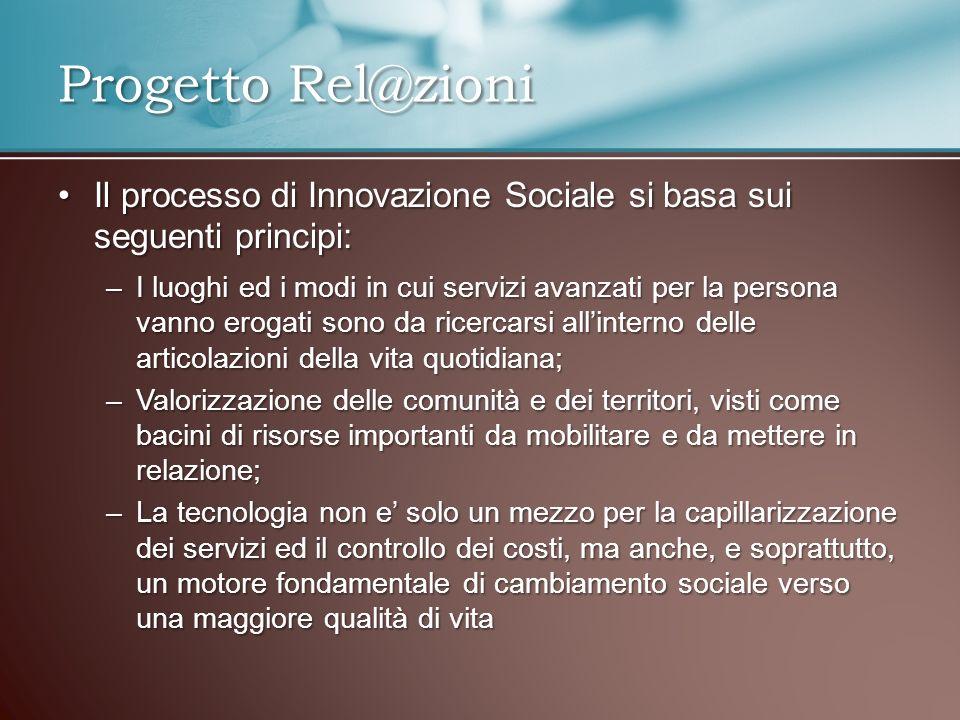 Il processo di Innovazione Sociale si basa sui seguenti principi:Il processo di Innovazione Sociale si basa sui seguenti principi: –I luoghi ed i modi