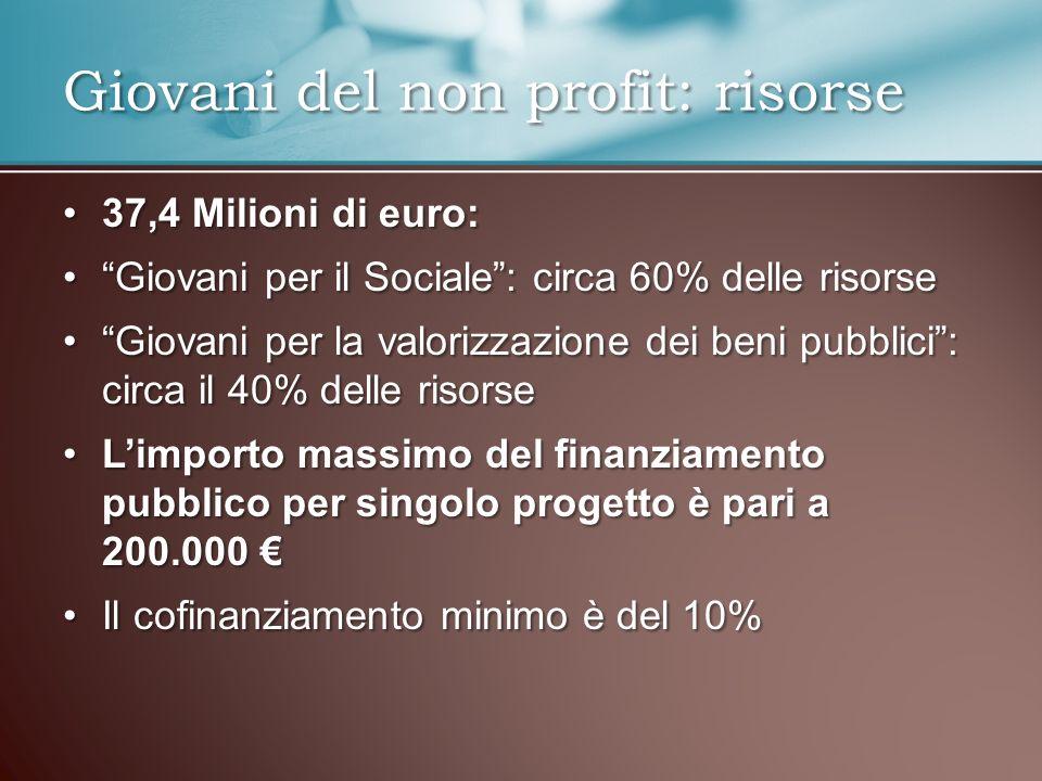 37,4 Milioni di euro:37,4 Milioni di euro: Giovani per il Sociale: circa 60% delle risorseGiovani per il Sociale: circa 60% delle risorse Giovani per la valorizzazione dei beni pubblici: circa il 40% delle risorseGiovani per la valorizzazione dei beni pubblici: circa il 40% delle risorse Limporto massimo del finanziamento pubblico per singolo progetto è pari a 200.000Limporto massimo del finanziamento pubblico per singolo progetto è pari a 200.000 Il cofinanziamento minimo è del 10%Il cofinanziamento minimo è del 10% Giovani del non profit: risorse