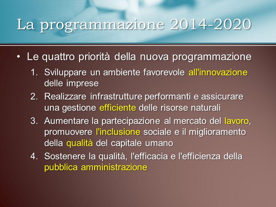 Le quattro priorità della nuova programmazioneLe quattro priorità della nuova programmazione 1.Sviluppare un ambiente favorevole all'innovazione delle