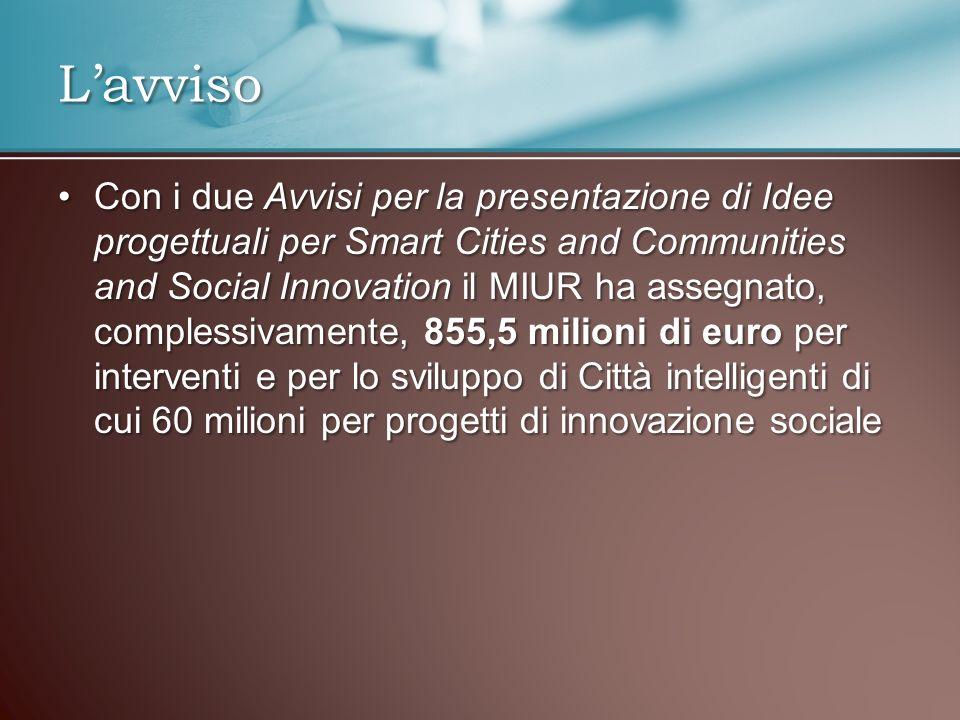 Con i due Avvisi per la presentazione di Idee progettuali per Smart Cities and Communities and Social Innovation il MIUR ha assegnato, complessivamente, 855,5 milioni di euro per interventi e per lo sviluppo di Città intelligenti di cui 60 milioni per progetti di innovazione socialeCon i due Avvisi per la presentazione di Idee progettuali per Smart Cities and Communities and Social Innovation il MIUR ha assegnato, complessivamente, 855,5 milioni di euro per interventi e per lo sviluppo di Città intelligenti di cui 60 milioni per progetti di innovazione sociale Lavviso
