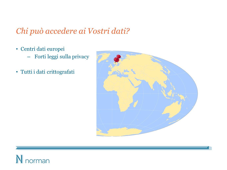 Chi può accedere ai Vostri dati? Centri dati europei – Forti leggi sulla privacy Tutti i dati crittografati