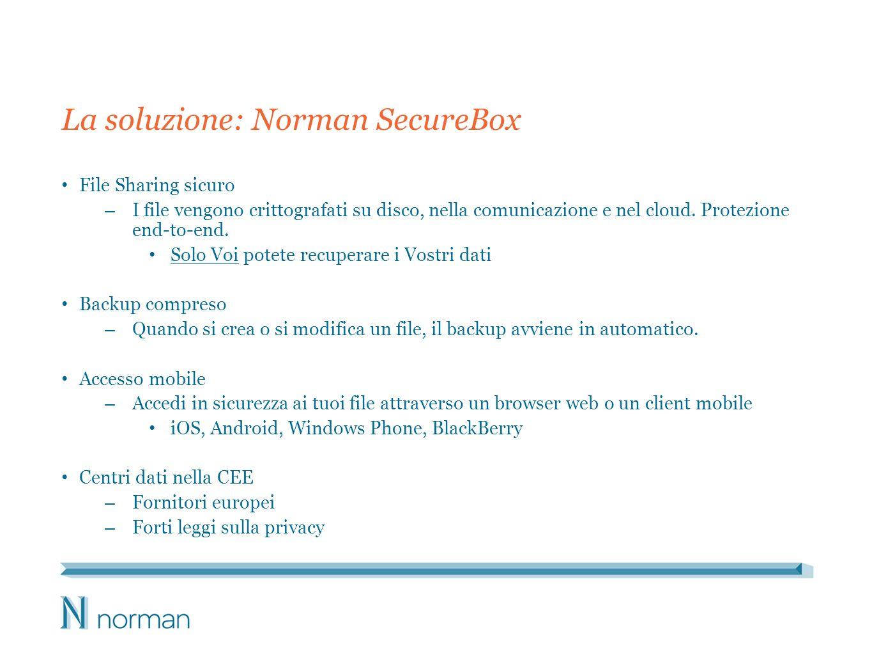 La soluzione: Norman SecureBox File Sharing sicuro – I file vengono crittografati su disco, nella comunicazione e nel cloud.
