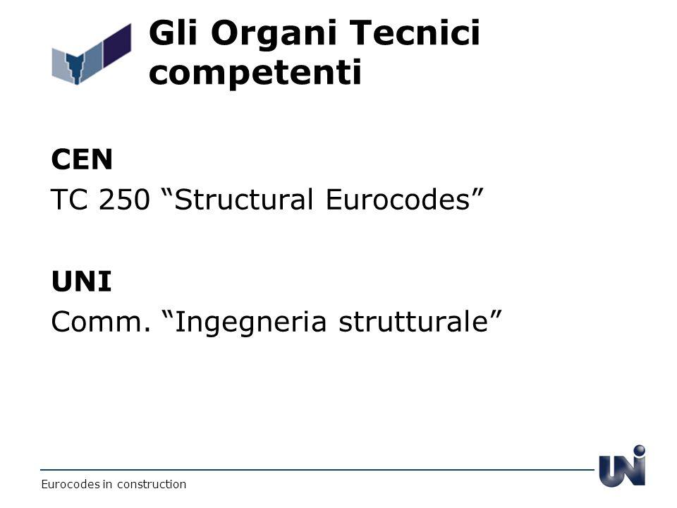 Gli Organi Tecnici competenti CEN TC 250 Structural Eurocodes UNI Comm. Ingegneria strutturale Eurocodes in construction