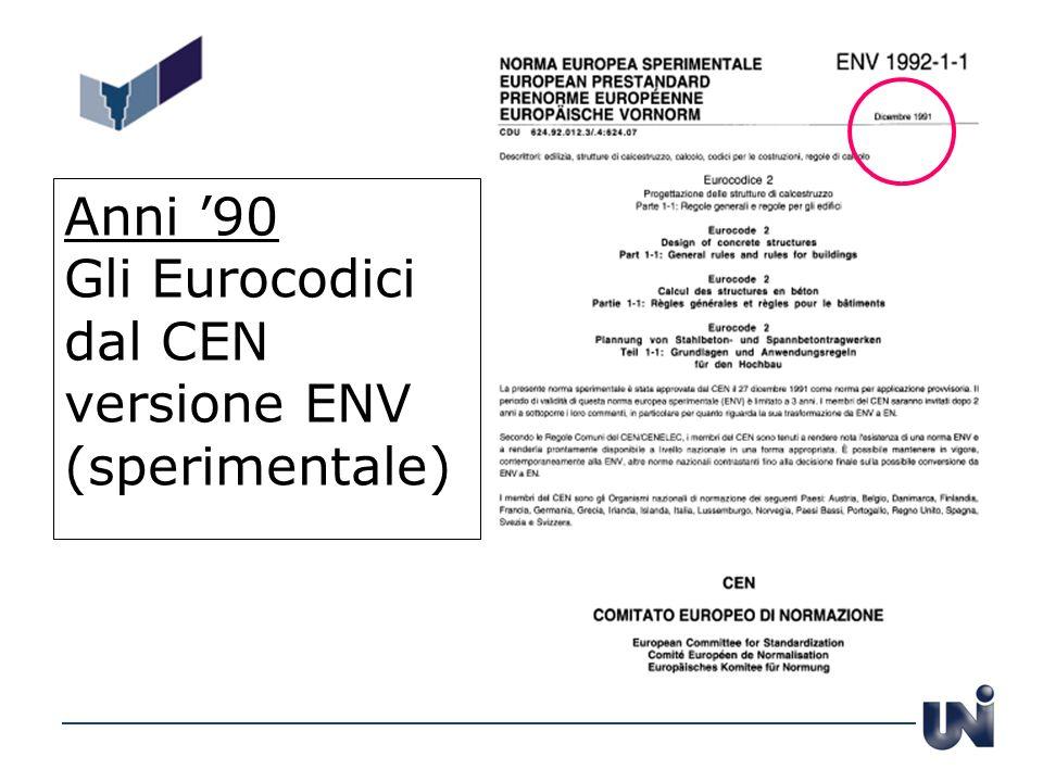 Anni 90 Gli Eurocodici dal CEN versione ENV (sperimentale)