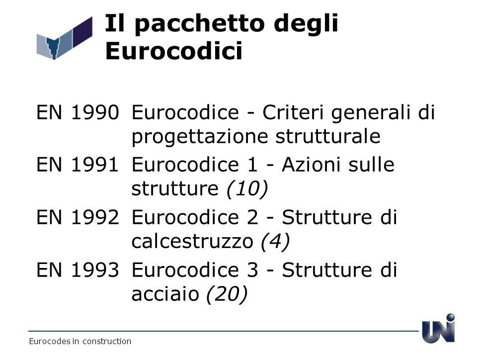 Il pacchetto degli Eurocodici EN 1990Eurocodice - Criteri generali di progettazione strutturale EN 1991Eurocodice 1 - Azioni sulle strutture (10) EN 1