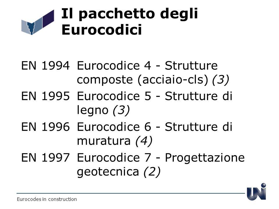 Il pacchetto degli Eurocodici EN 1994Eurocodice 4 - Strutture composte (acciaio-cls) (3) EN 1995Eurocodice 5 - Strutture di legno (3) EN 1996Eurocodic