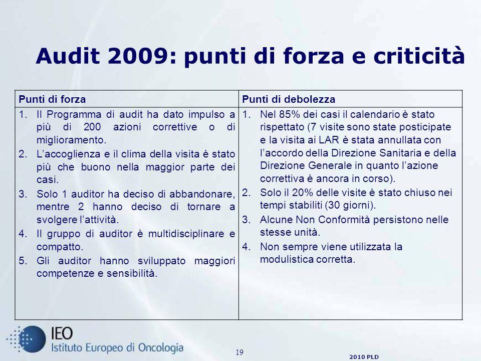 2010 PLD Audit 2009: punti di forza e criticità 19 Punti di forzaPunti di debolezza 1.Il Programma di audit ha dato impulso a più di 200 azioni correttive o di miglioramento.