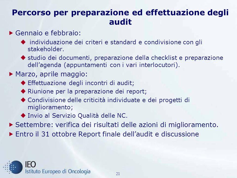 Percorso per preparazione ed effettuazione degli audit Gennaio e febbraio: individuazione dei criteri e standard e condivisione con gli stakeholder. s