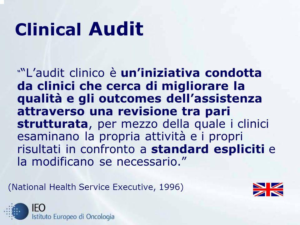 Clinical Audit Laudit clinico è uniniziativa condotta da clinici che cerca di migliorare la qualità e gli outcomes dellassistenza attraverso una revis