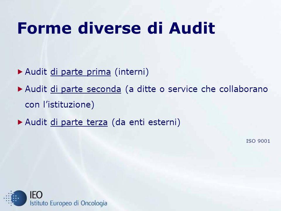 Forme diverse di Audit Audit di parte prima (interni) Audit di parte seconda (a ditte o service che collaborano con listituzione) Audit di parte terza (da enti esterni) ISO 9001
