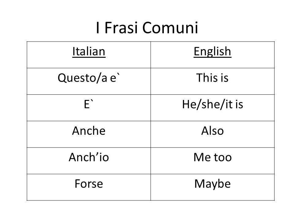 I Frasi Comuni ItalianEnglish Questo/a e`This is E`He/she/it is AncheAlso AnchioMe too ForseMaybe