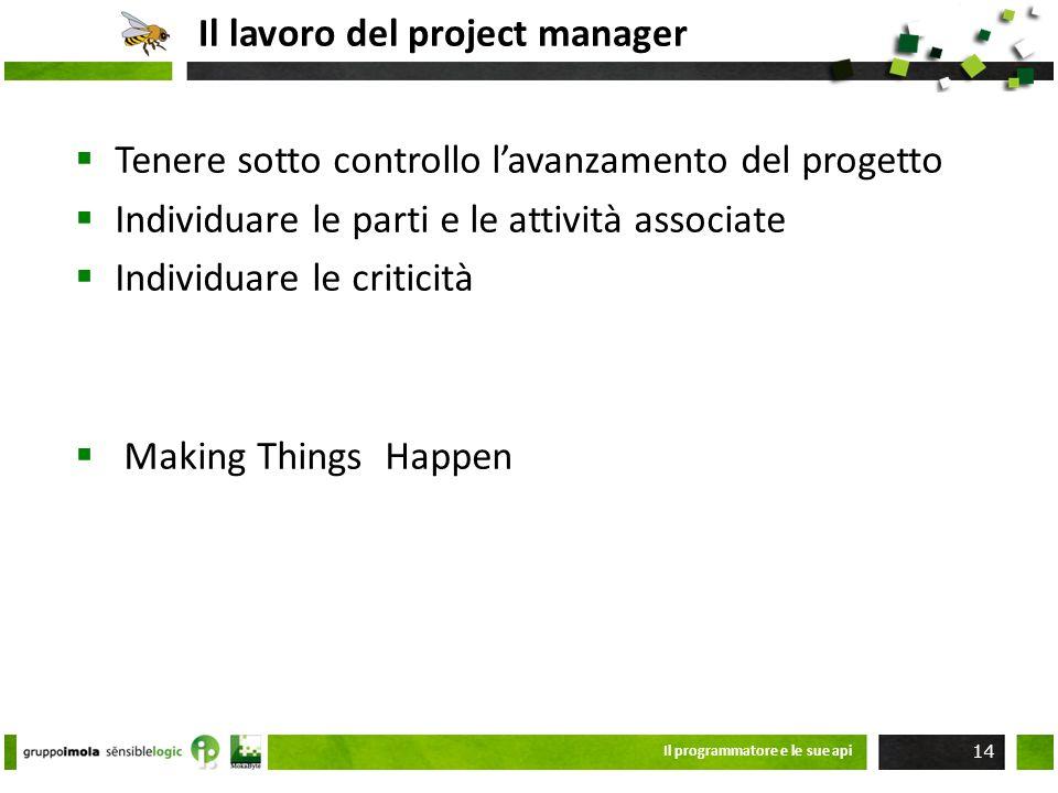 Il lavoro del project manager Tenere sotto controllo lavanzamento del progetto Individuare le parti e le attività associate Individuare le criticità M